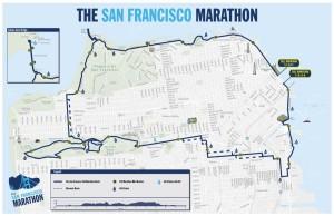 SFM Full Course Map